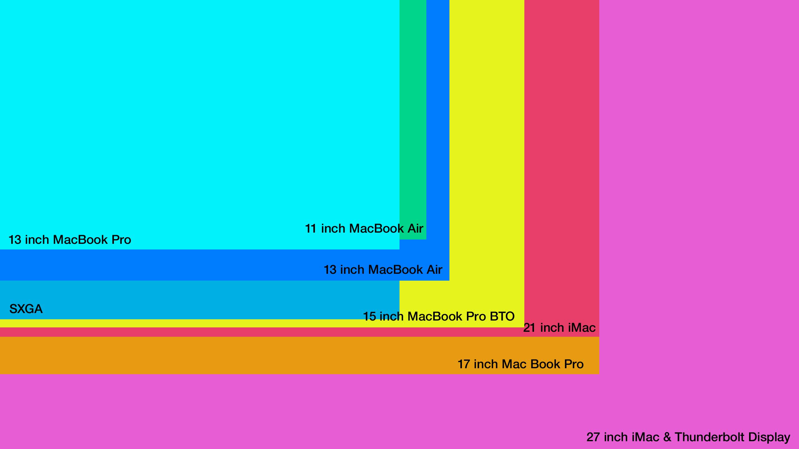 Macのディスプレイサイズがわかる壁紙 Quickcaman Strikes Back