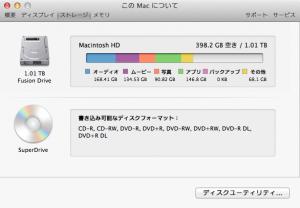 Mac miniのストレージ